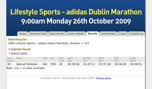 Dublin Marathon 2009 Result